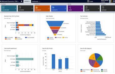 درباره سیستم تیکتینگ در نرم افزار مدیریت ارتباط با مشتریان CRM