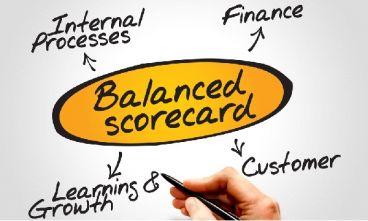 کارت امتیازی متوازن چیست؟